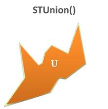 STUnion() resultat sql geography